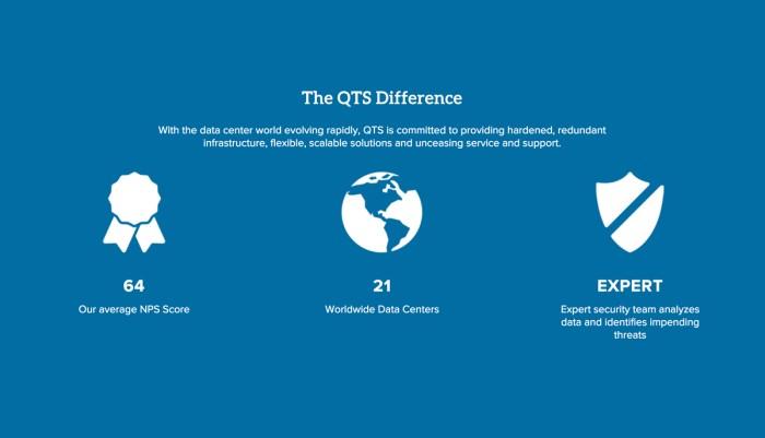 QTS Data Center Site Redesign