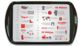 Coke-infographic-tray